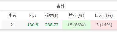 WhiteBearV3実績20150704データ2.jpg