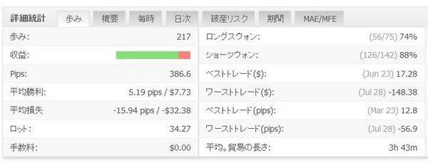 WhiteBearV3実績20150818データ4.jpg