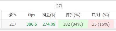 WhiteBearV3実績20150818データ5.jpg