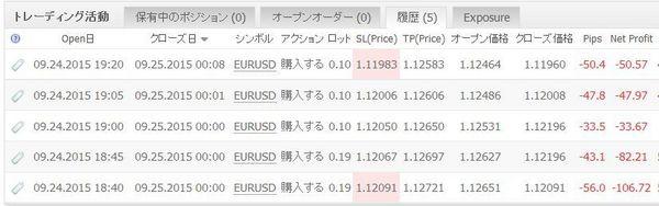 WhiteBearV3実績20151119データ2.jpg