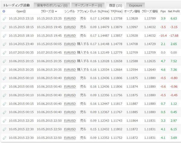 WhiteBearV3実績20151119データ3.jpg