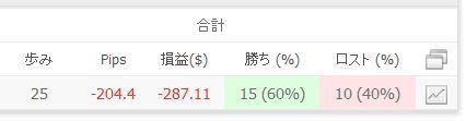 WhiteBearV3実績20151119データ4.jpg