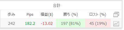 WhiteBearV3実績20151119データ7.jpg