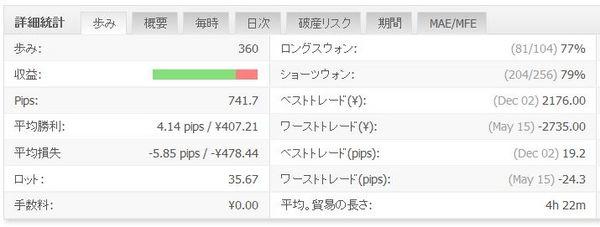 WhiteBearV3_2014年実績7.jpg