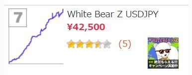 WhiteBearZUSDJPYランキング7位.jpg