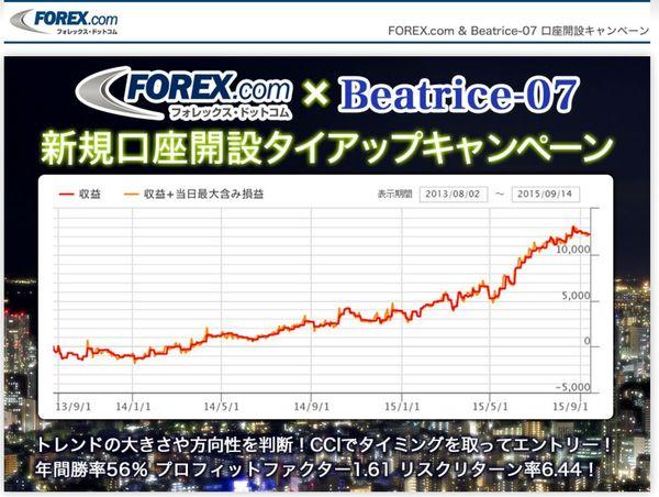 forex.comタイアップBeatrice1.jpg