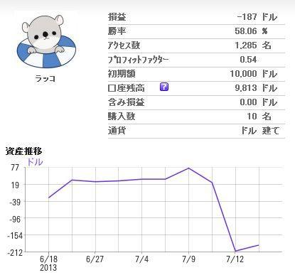 fukurou20130724.jpg